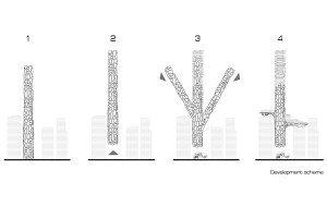 projet architecture futursite par Urbanplunger